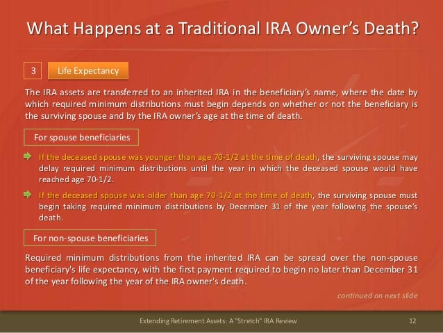 """What Happens at a Traditional IRA Owner's Death?12Extending Retirement Assets: A """"Stretch"""" IRA Review3 Life ExpectancyThe ..."""