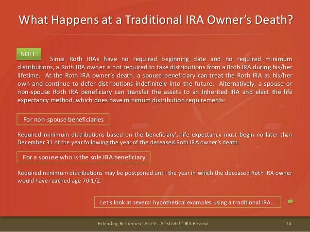 """What Happens at a Traditional IRA Owner's Death?14Extending Retirement Assets: A """"Stretch"""" IRA ReviewSince Roth IRAs have ..."""