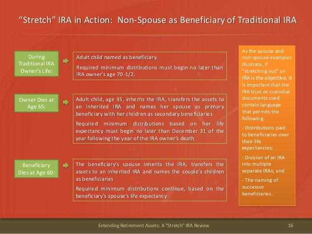 """""""Stretch"""" IRA in Action: Non-Spouse as Beneficiary of Traditional IRA16Extending Retirement Assets: A """"Stretch"""" IRA Review..."""