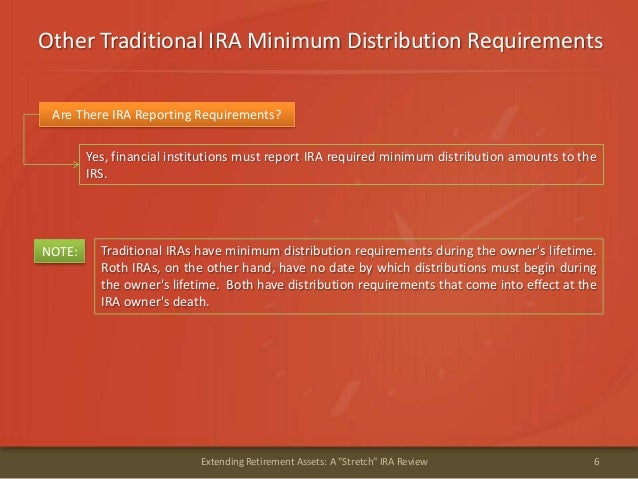 """Other Traditional IRA Minimum Distribution Requirements6Extending Retirement Assets: A """"Stretch"""" IRA ReviewAre There IRA R..."""