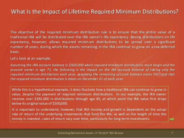 """What Is the Impact of Lifetime Required Minimum Distributions?7Extending Retirement Assets: A """"Stretch"""" IRA ReviewThe obje..."""