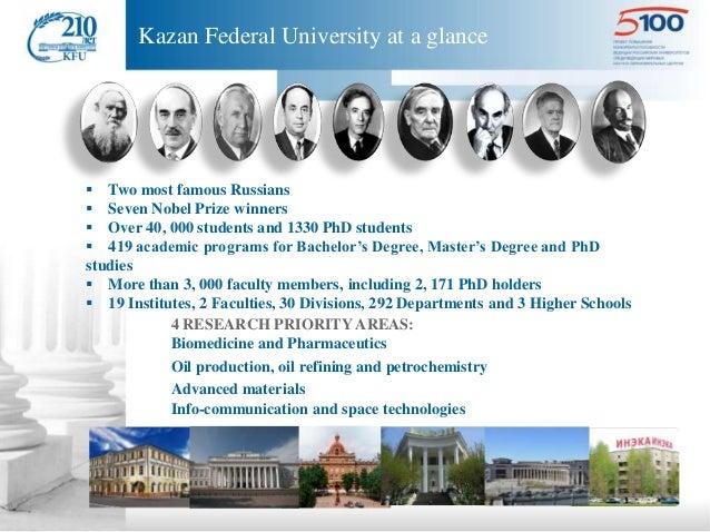 Kazan Federal University: TOP 5-100 (17.10.2014)