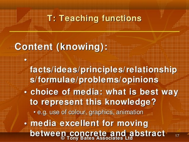 T: Teaching functions  Content (knowing): • facts/ideas/principles/relationship s/formulae/problems/opinions • choice of m...