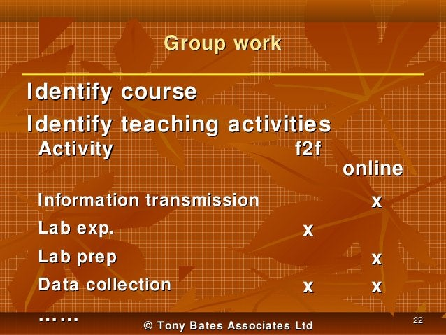 Group work  Identify Identify  course teaching activities  Activity  f2f online  Information transmission Lab exp.  x x  L...
