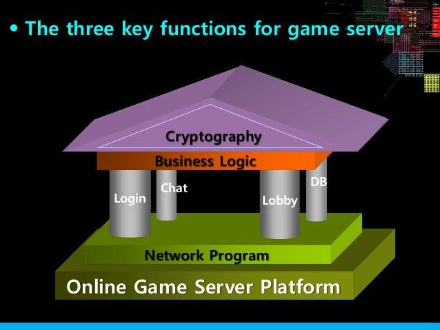 Server+ (Plus) Certification | CompTIA IT Certifications