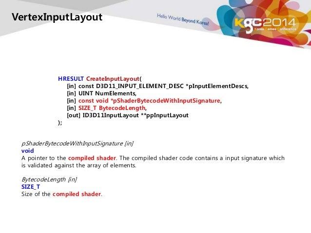 VertexInputLayout  HRESULT CreateInputLayout(  [in] const D3D11_INPUT_ELEMENT_DESC *pInputElementDescs,  [in] UINT NumElem...