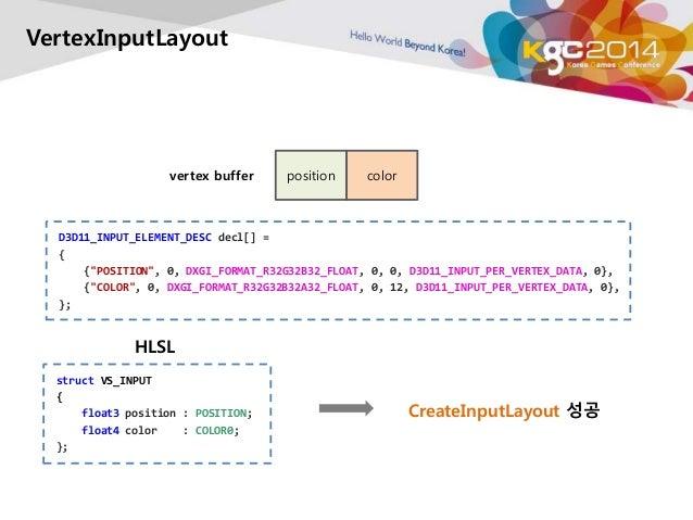 """VertexInputLayout  vertex buffer position color  CreateInputLayout 성공  D3D11_INPUT_ELEMENT_DESC decl[] =  {  {""""POSITION"""", ..."""