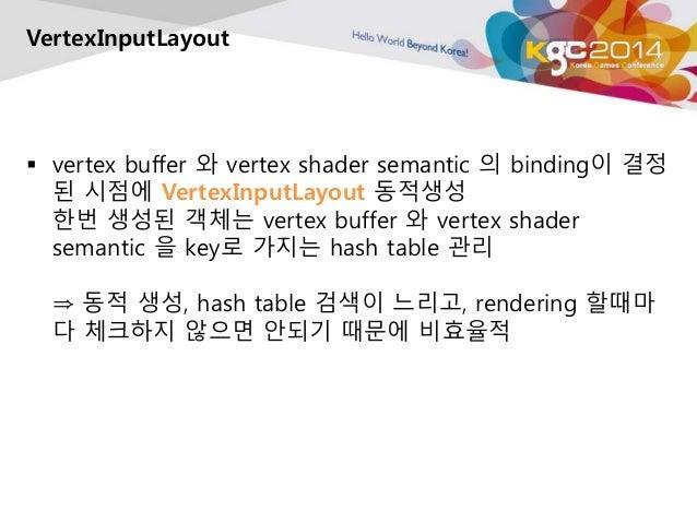 VertexInputLayout   vertex buffer 와 vertex shader semantic 의 binding이 결정  된 시점에 VertexInputLayout 동적생성  한번 생성된 객체는 vertex...