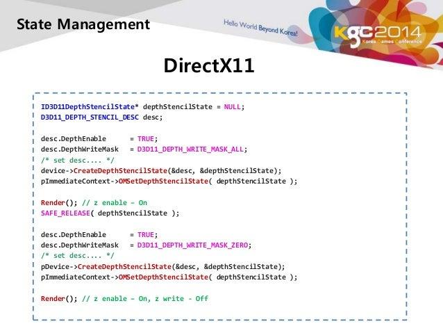 DirectX11  State Management  ID3D11DepthStencilState* depthStencilState = NULL;  D3D11_DEPTH_STENCIL_DESC desc;  desc.Dept...