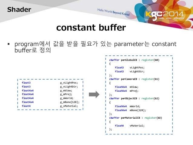 constant buffer  Shader   program에서 값을 받을 필요가 있는 parameter는 constant  buffer로 정의  cbuffer perGlobalCB : register(b0)  {  ...
