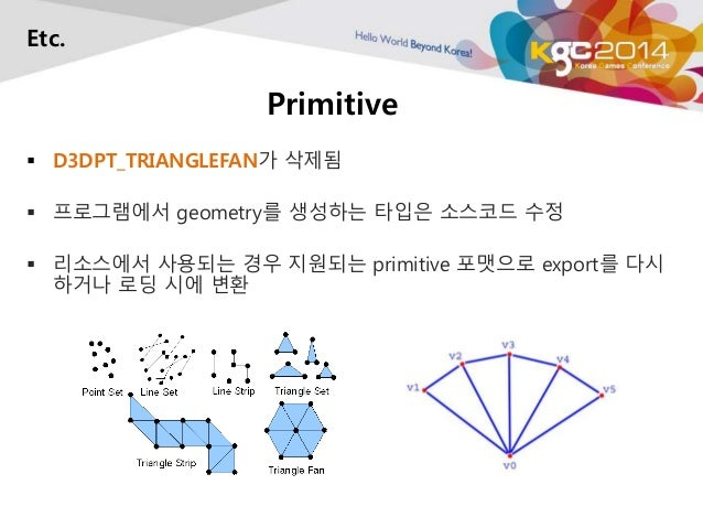 Primitive  Etc.   D3DPT_TRIANGLEFAN가 삭제됨   프로그램에서 geometry를 생성하는 타입은 소스코드 수정   리소스에서 사용되는 경우 지원되는 primitive 포맷으로 export...