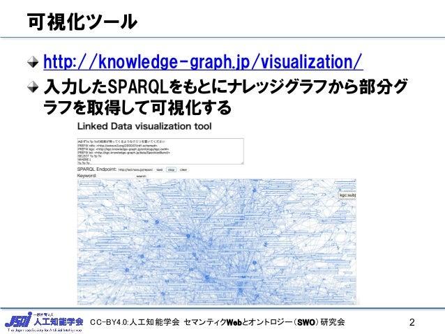 【ナレッジグラフ推論チャレンジ】SPARQLと可視化ツールを用いた推論検討例 Slide 2
