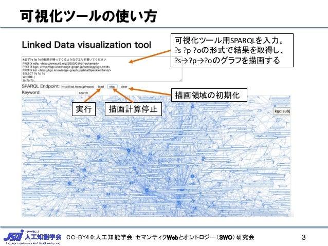 【ナレッジグラフ推論チャレンジ】SPARQLと可視化ツールを用いた推論検討例 Slide 3