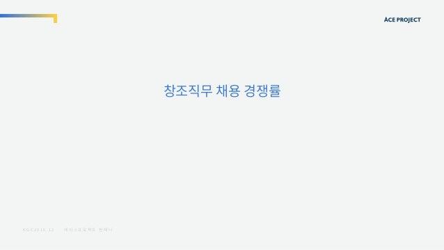 K G C 2 0 1 6 . 1 2 에 이 스 프 로 젝 트 � 천 재 니 150 : 1 창조직무�채용�경쟁률