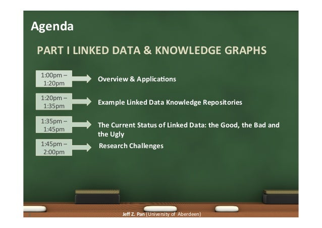 Linked Data and Knowledge Graphs -- Constructing and Understanding Knowledge Graphs Slide 2