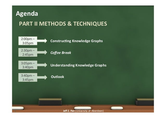 Linked Data and Knowledge Graphs -- Constructing and Understanding Knowledge Graphs Slide 3