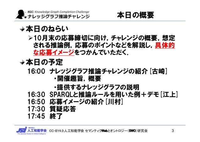 ナレッジグラフ推論チャレンジ技術勉強会(2018/10/18) Slide 3
