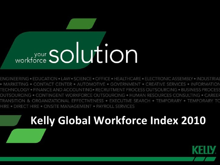 Kelly Global Workforce Index 2010