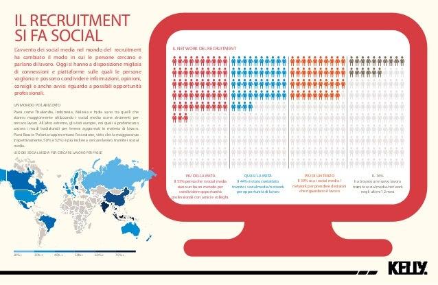IL RECRUITMENT SI FA SOCIAL L'avvento dei social media nel mondo del recruitment ha cambiato il modo in cui le persone cer...