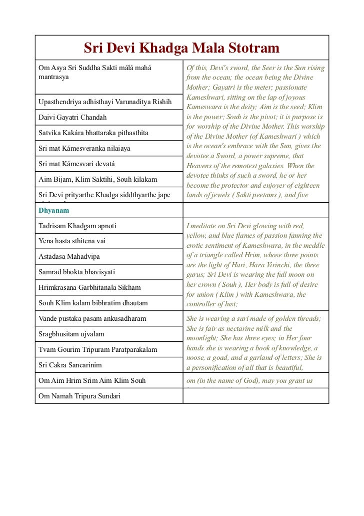 KHADGAMALA PDF