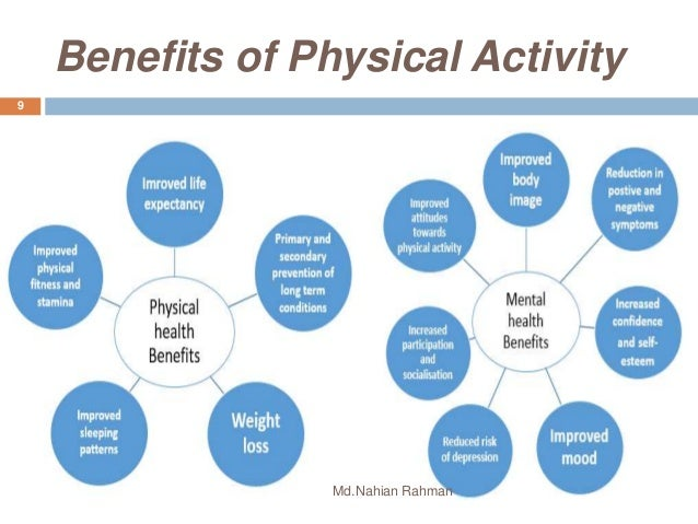 the benefits of physical exercise in a group The national heart, lung, and blood institute's your guide to physical activity and your heart also has helpful information make physical activity part of your daily routine you don't.