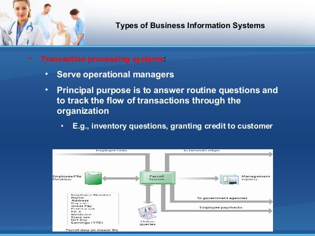 application of a decision support system Decision support systems (dss) are interactive computer-based systems that enable people to use it communications, data, documents, knowledge and models to solve problems and make decisions dss are intended to improve and speed-up the processes by which people make and communicate decisions.