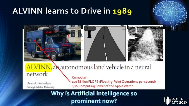 20161989 Reasons for AI Prominence 1. Huge Advancements inTechnology