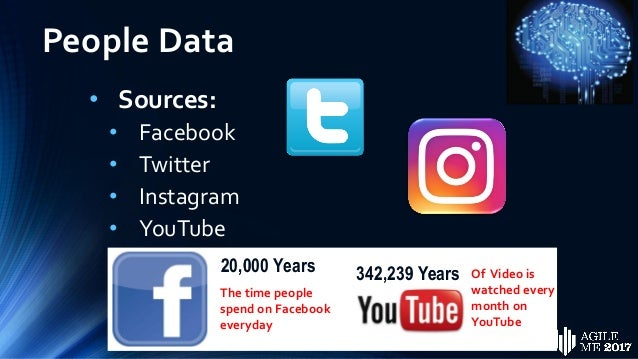 People Data • Characteristics: • Un-Structured (80% ofWorld Data) • Fragmented • Variability • HUGE How Huge is HUGE? 30+ ...