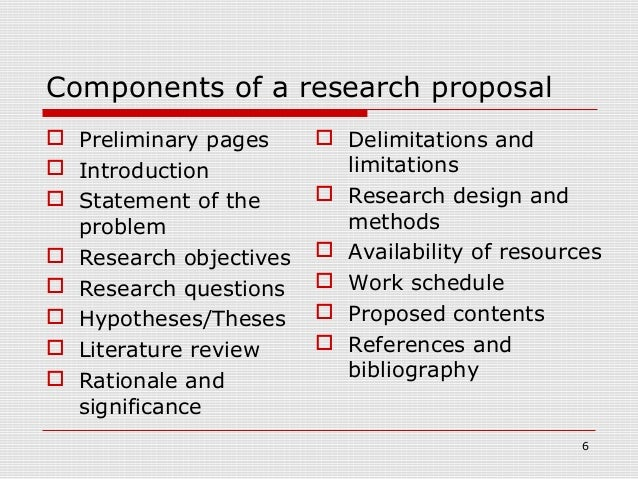 research proposal introduction literature review method implications and limitations And methods 2 developing a research proposal 3 of your research proposal 4 introduction: literature review: the political implications of.