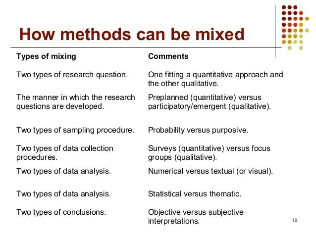 disadvantages of qualitative and quantitative research Qualitative research is flexible and quantitative research is selected or constructed prior to the datum being gathered (parahoo, 2006) disadvantages of qualitative research are they are costly and time consuming the approach used in this research was a grounded theory which is.