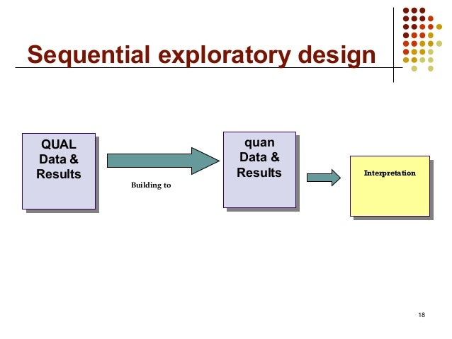 characteristics of exploratory research design Deciding on the logic and structure of the research choosing the research design that  exploratory research  the two are the same on all key characteristics.