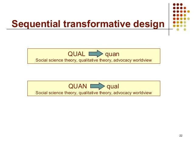 Sequential transformative design22QUAL quanSocial science theory, qualitative theory, advocacy worldviewQUAN qualSocial sc...