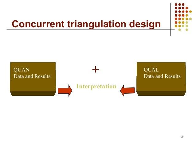 Concurrent triangulation design24QUANData and Results+ QUALData and ResultsInterpretation