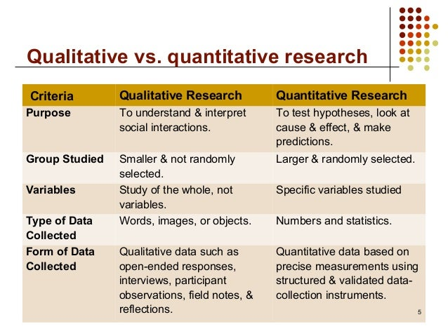 behind the line a qualitative study What lies behind the wish to hasten the journals qualitative health research and qualitative research were hand the subsequent line of argument approach.