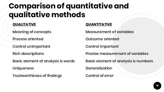 Qualitative research essentials