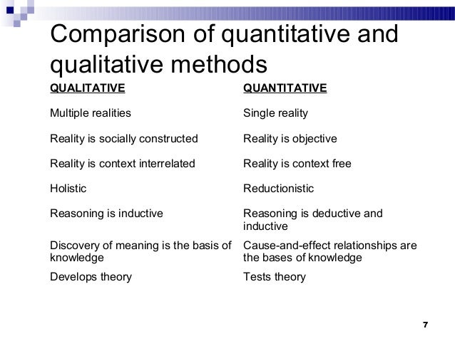 Qualitative Research: Similarities between methodologies and methodologies*
