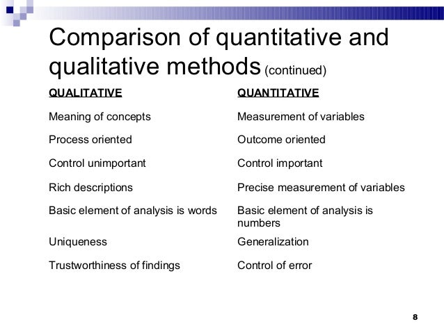 comparison of qualitative and quantitative research methods 10/12/12 qualitative versus quantitative research  criteria qualitative research quantitative research purpose to understand & interpret social.