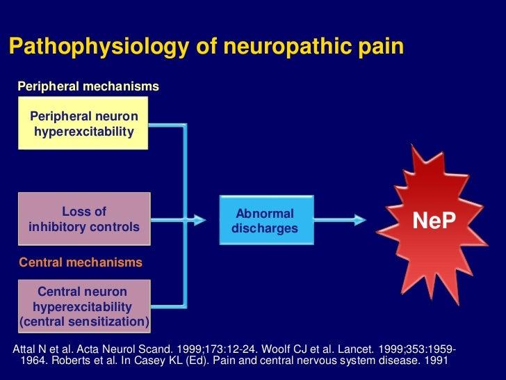 Khalifa Abdallah Diabetic Neuropathy Cymbalta F