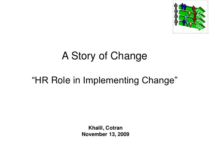 """A Story of Change""""HR Role in Implementing Change""""            Khalil, Cotran          November 13, 2009"""