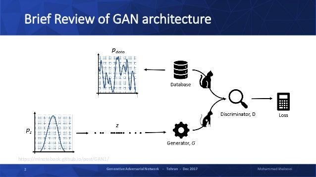 Generative Adversarial Networks - (Applications)