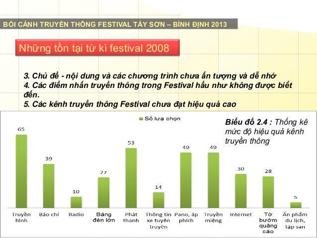BỐI CẢNH TRUYỀN THÔNG FESTIVAL TẤY SƠN – BÌNH ĐỊNH 2013  Những tồn tại từ kì festival 2008 3. Chủ đề - nội dung và các chư...