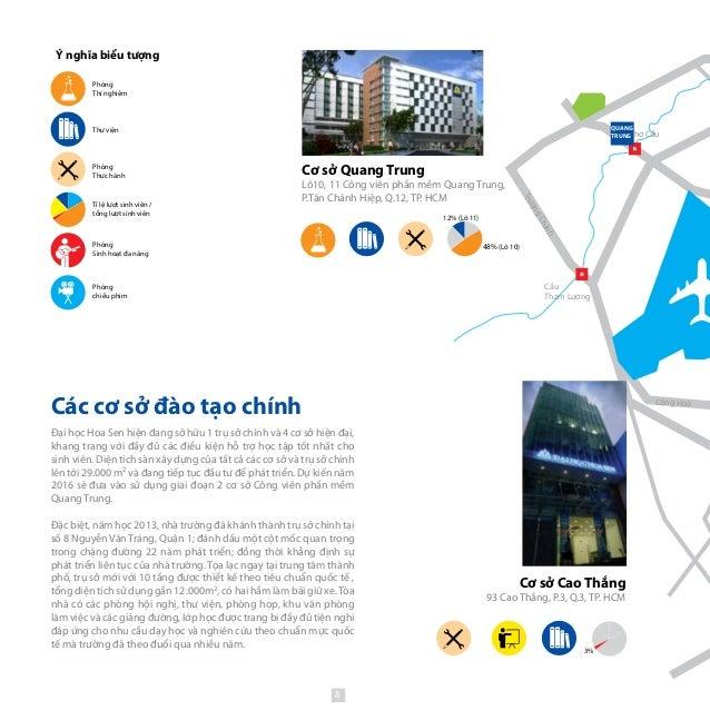 Cơ sở Cao Thắng 93 Cao Thắng, P.3, Q.3, TP. HCM Cơ sở Quang Trung Lô10, 11 Công viên phần mềm Quang Trung, P.Tân Chánh Hiệ...