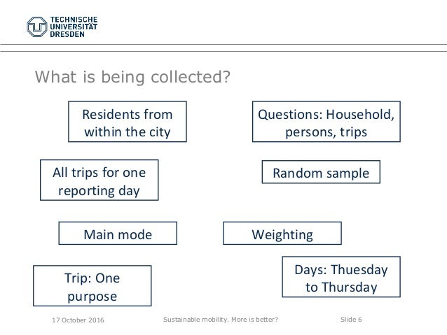 Sustainable mobility. More is better? Slide 6 What is being collected? 17 October 2016 Residents from within the city Ques...