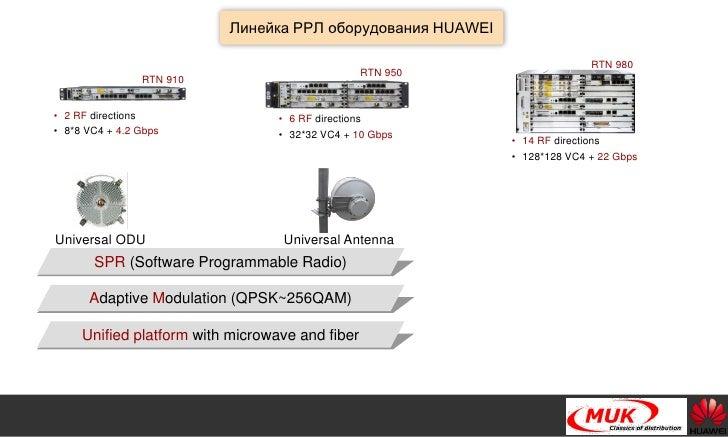 Коммутатор Huawei AC6605-26-PWR-16AP 24 порта 10/100/1000Mbps