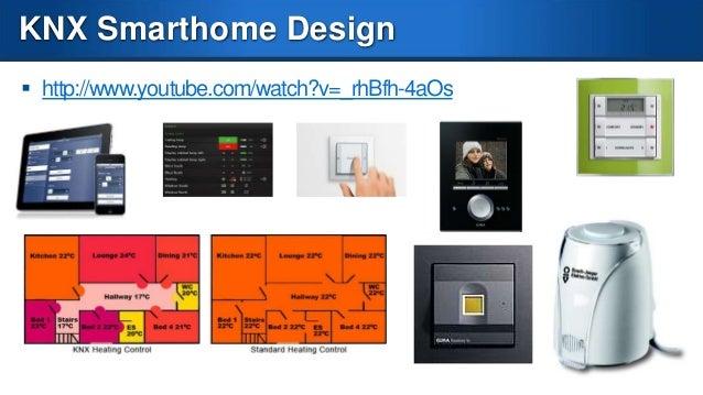Karsten Held: Internet Of Things (IOT), SmartBuilding