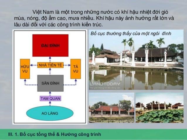 III. 1. Bố cục tổng thể & Hướng công trình Việt Nam là một trong những nước có khí hậu nhiệt đới gió mùa, nóng, độ ẩm cao,...