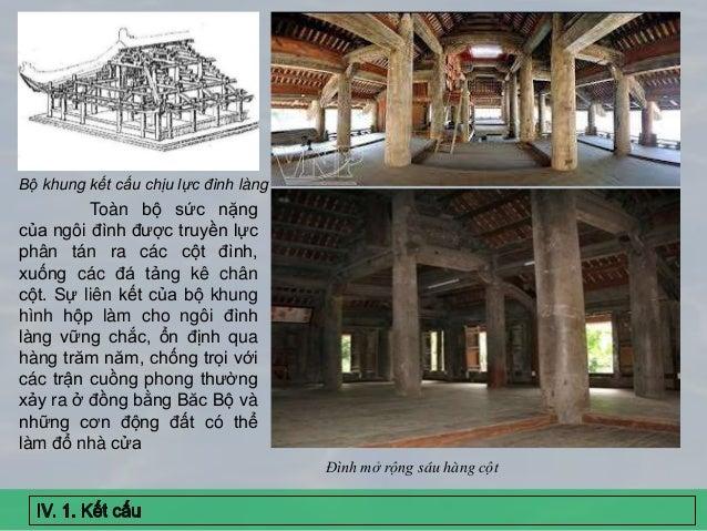Những vật liệu thường được dùng trong xây dựng đình làng gồm: gỗ, đá, gạch đất nung, ngói đất nung, vữa truyền thống. Đình...