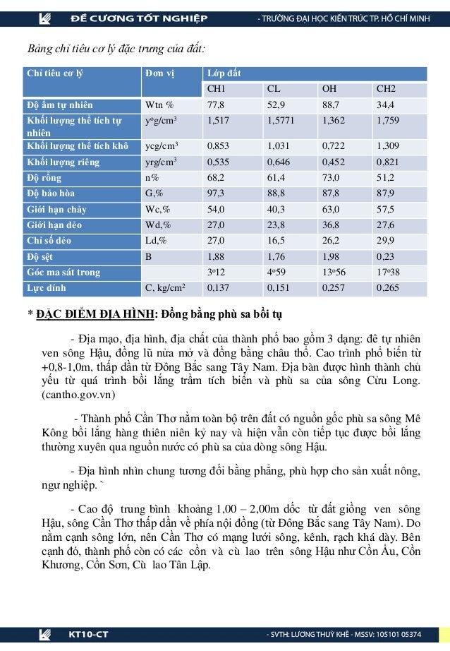 Chỉ tiêu cơ lý Đơn vị Lớp đất CH1 CL OH CH2 Độ ẩm tự nhiên Wtn % 77,8 52,9 88,7 34,4 Khối lượng thể tích tự nhiên yog/cm3 ...