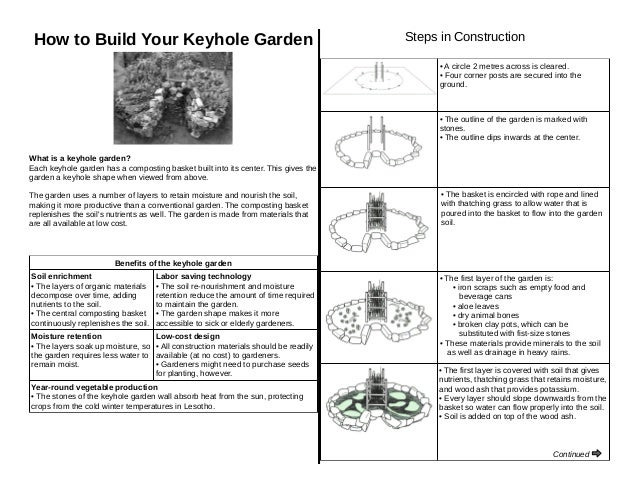 How to Build Your Keyhole Garden                                                     Steps in Construction                ...