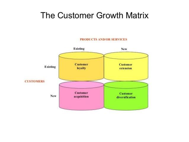 Strategic management 100 models and diagrams